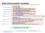 eliza conversation revisited