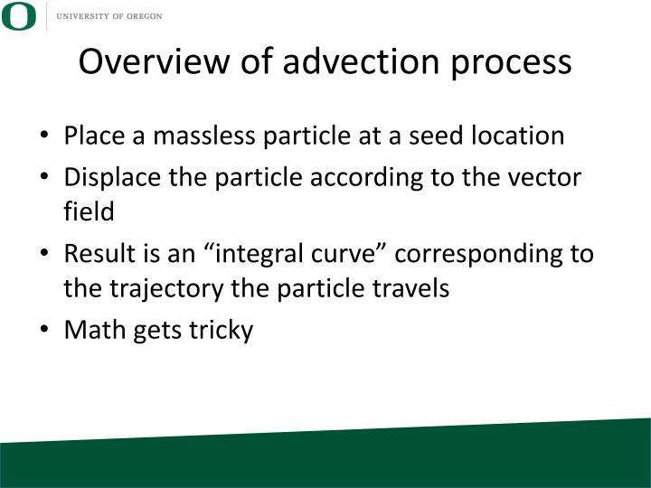 Overview of advection process