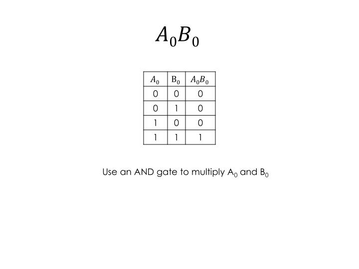 Use an AND gate to multiply A