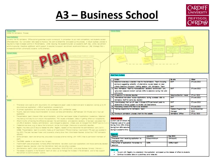 A3 – Business School