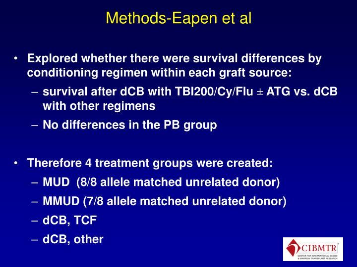 Methods-Eapen et al