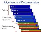 alignment and documentation
