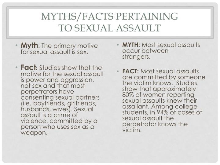 Myths/FACTS pertaining