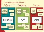 3 examples of this pattern office browser game