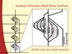 isolation eliminates read write conflicts
