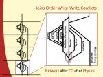 joins order write write conflicts