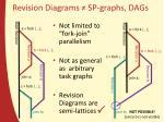 revision diagrams sp graphs dags