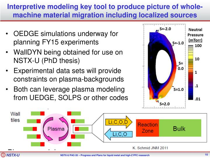 Interpretive modeling key tool to produce picture of whole-machine material migration including localized sources