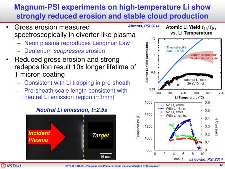 Magnum-PSI experiments on high-temperature Li show strongly reduced erosion and stable cloud production