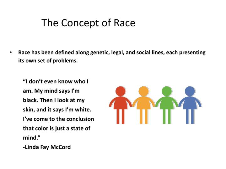 The concept of race1