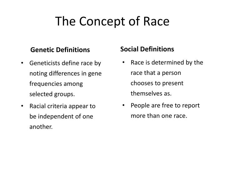 The Concept of Race
