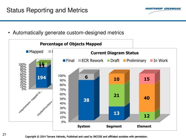 Status Reporting and Metrics