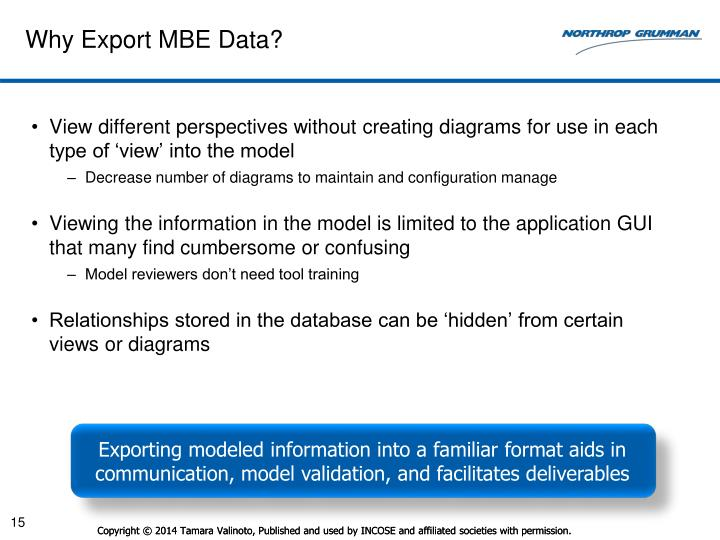 Why Export MBE Data?
