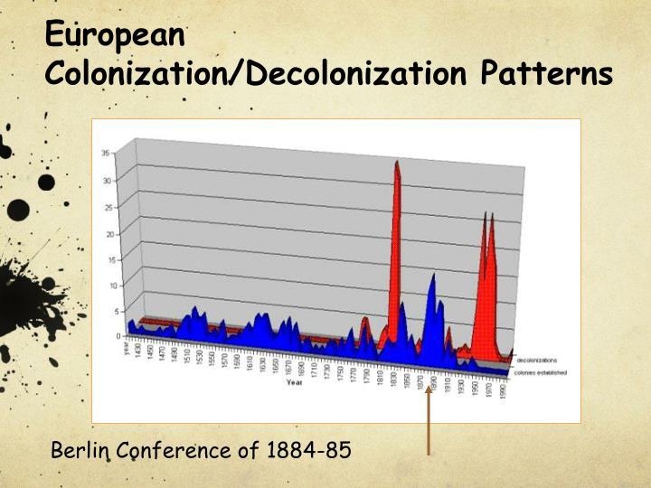 European Colonization/Decolonization Patterns