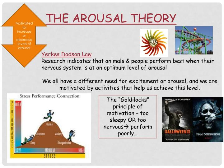 Motivated to increase or decrease levels of arousal