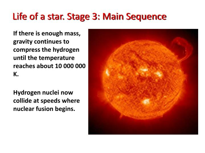 Life of a star. Stage 3: Main Sequence