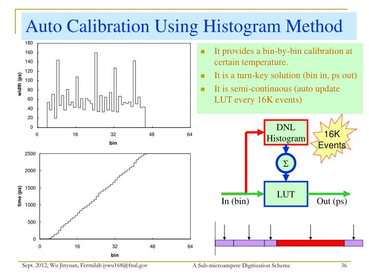 Auto Calibration Using Histogram Method