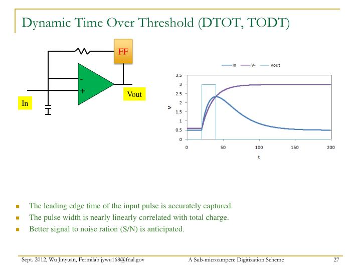 Dynamic Time Over Threshold (DTOT, TODT)
