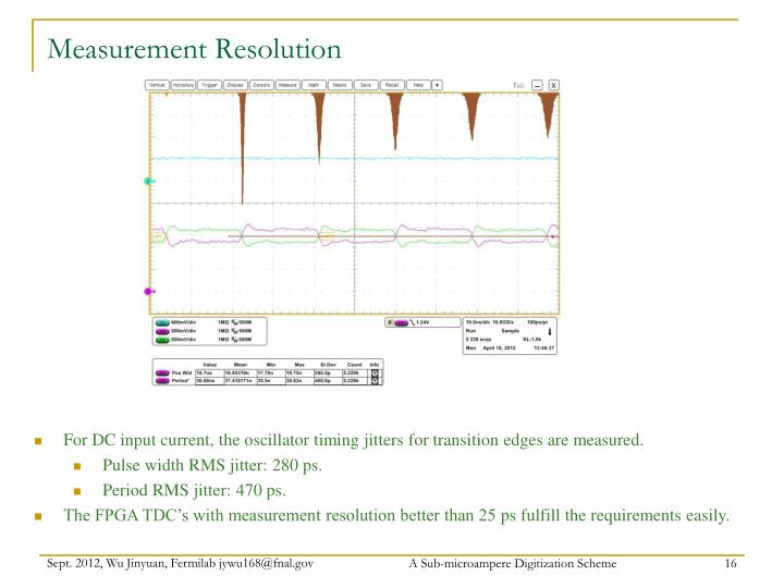 Measurement Resolution
