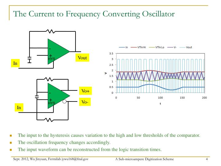 The Current to Frequency Converting Oscillator