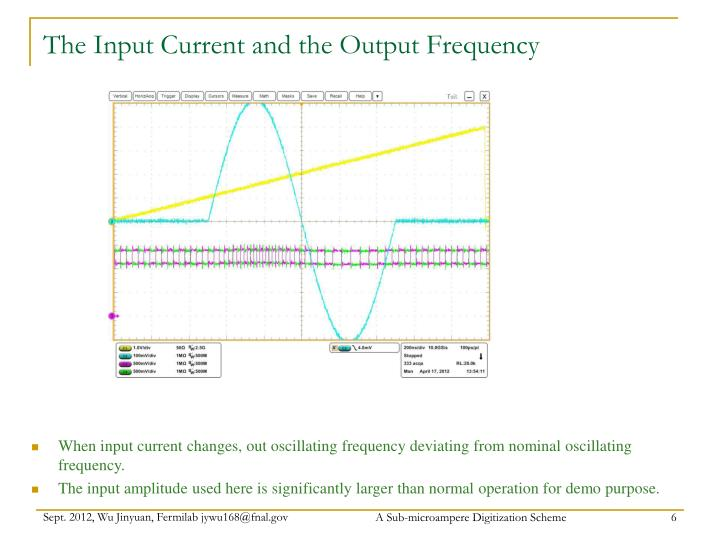 The Input Current and the Output Frequency