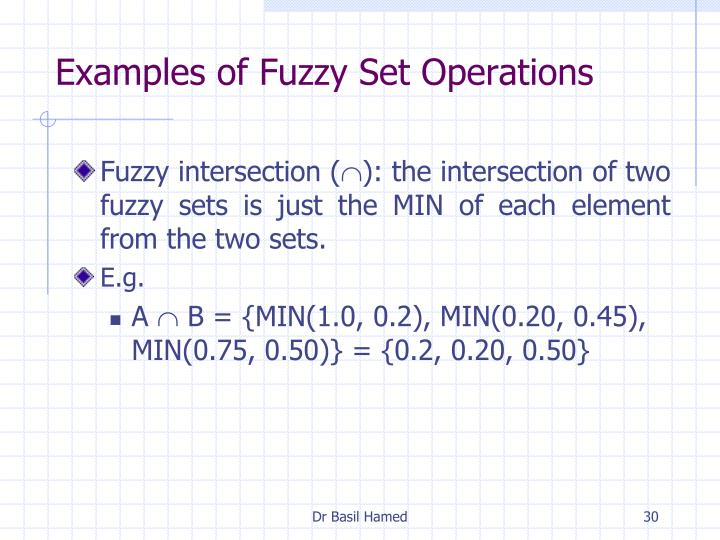 Examples of Fuzzy Set Operations