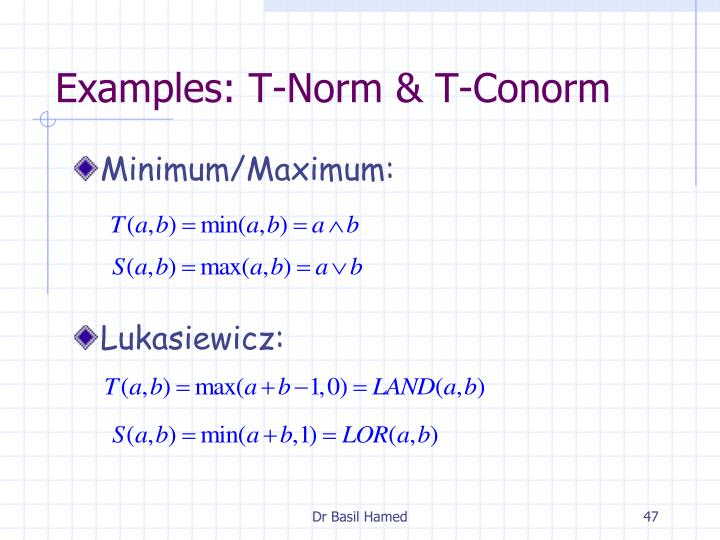 Examples: T-Norm & T-Conorm