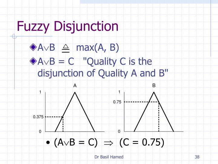 Fuzzy Disjunction