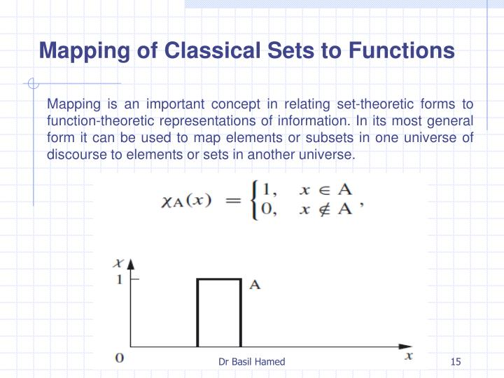 Mapping of Classical Sets to Functions