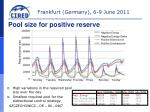 pool size for positive reserve