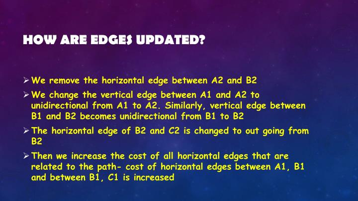 How are edges updated?