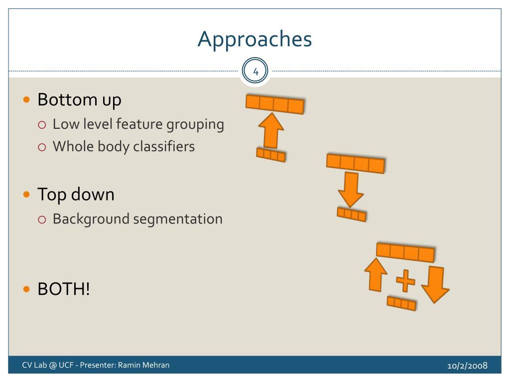 PPT - Unified Crowd Segmentation PowerPoint Presentation