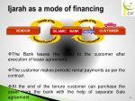 ijarah as a mode of financing1