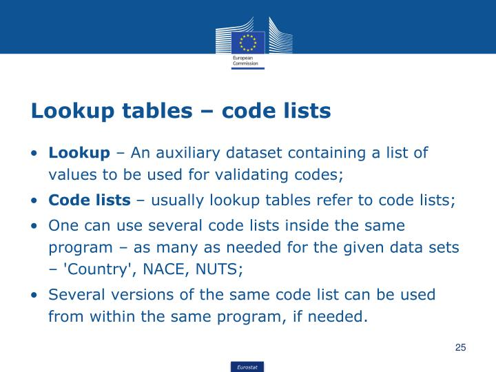 Lookup tables – code lists