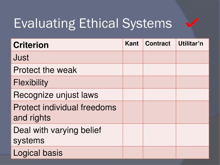 Evaluating Ethical Systems