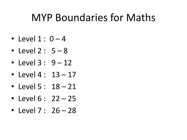 MYP Boundaries for Maths