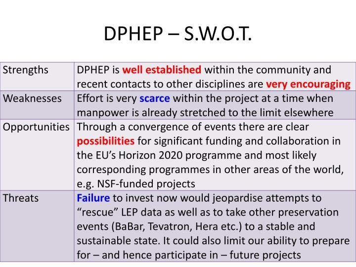 DPHEP – S.W.O.T