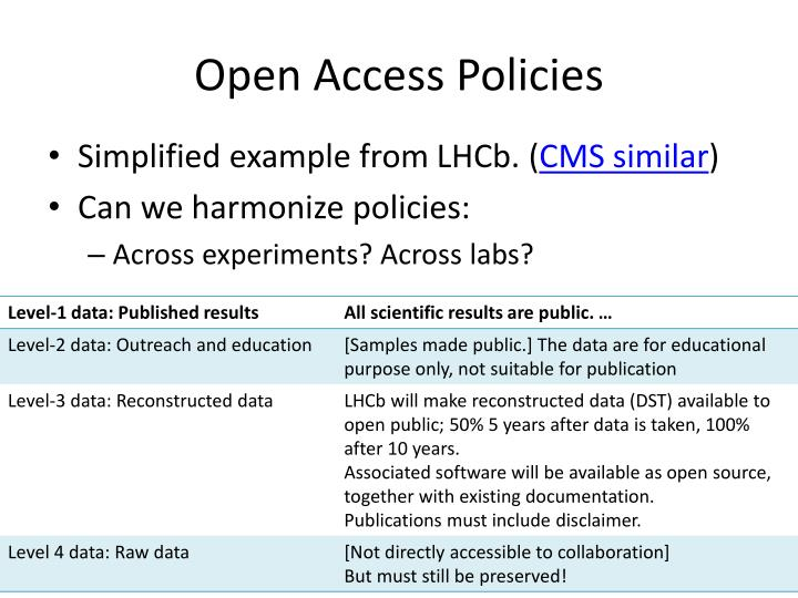 Open Access Policies