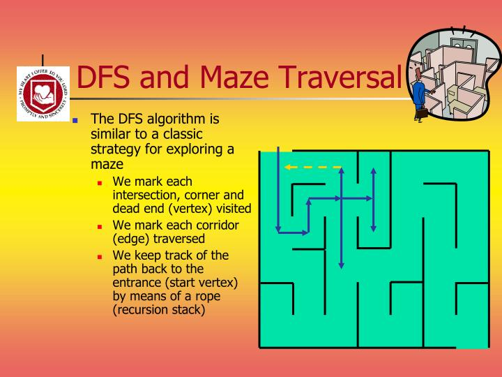 DFS and Maze Traversal