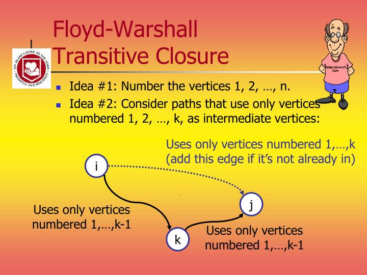 Floyd-Warshall Transitive Closure