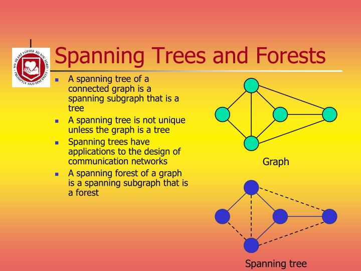Spanning Trees and Forests