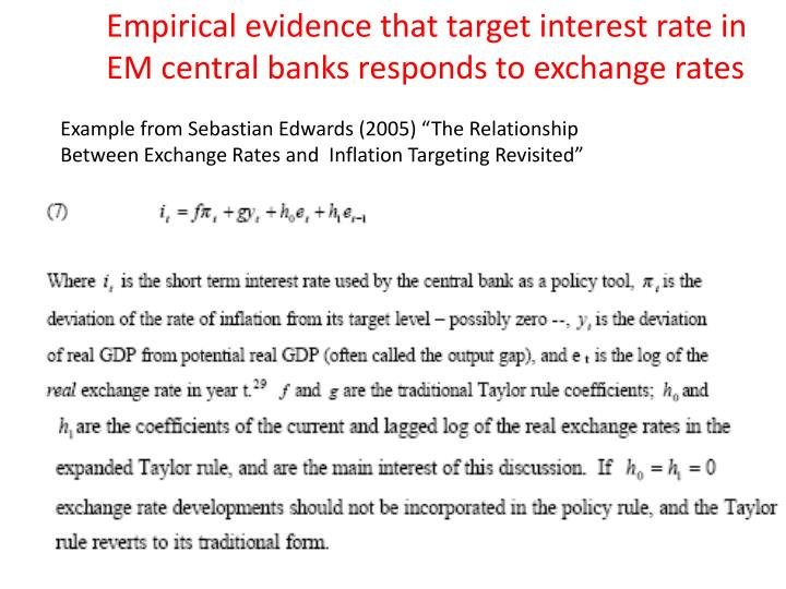 Empirical evidence that target interest rate in