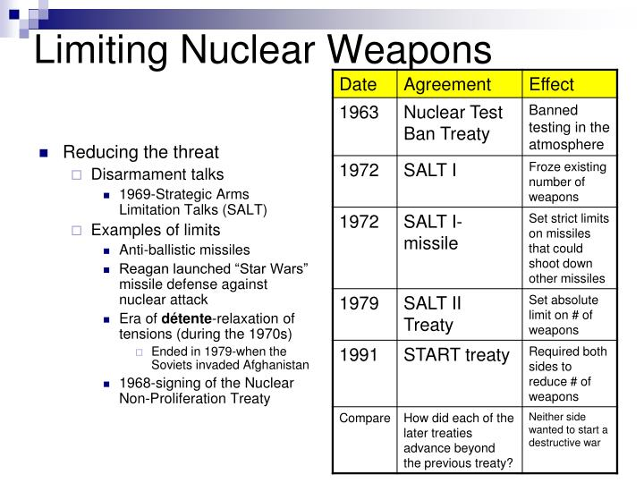 Limiting Nuclear Weapons