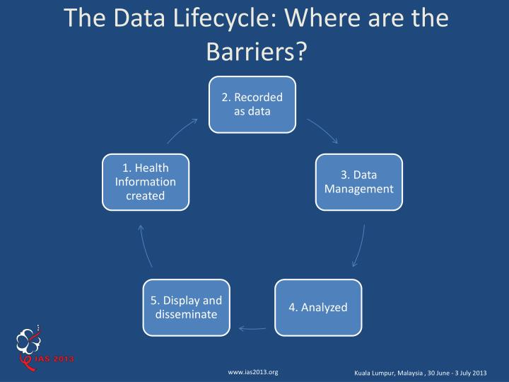 The data lifecycle where are the barriers