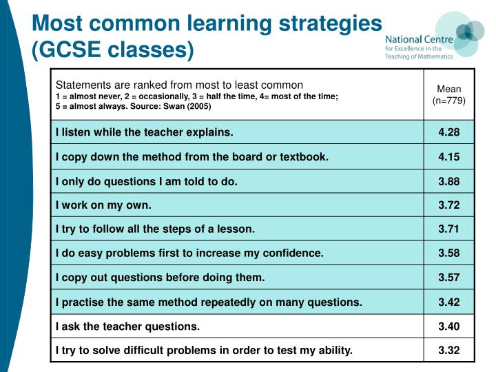 Most common learning