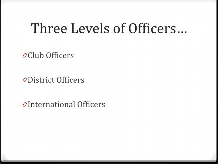 Three levels of officers