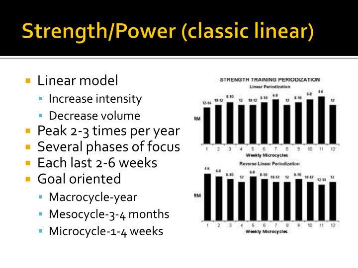 Strength/Power (classic linear)
