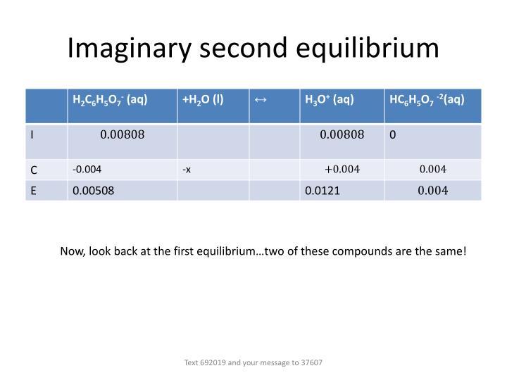 Imaginary second equilibrium