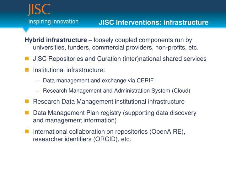 JISC Interventions: infrastructure