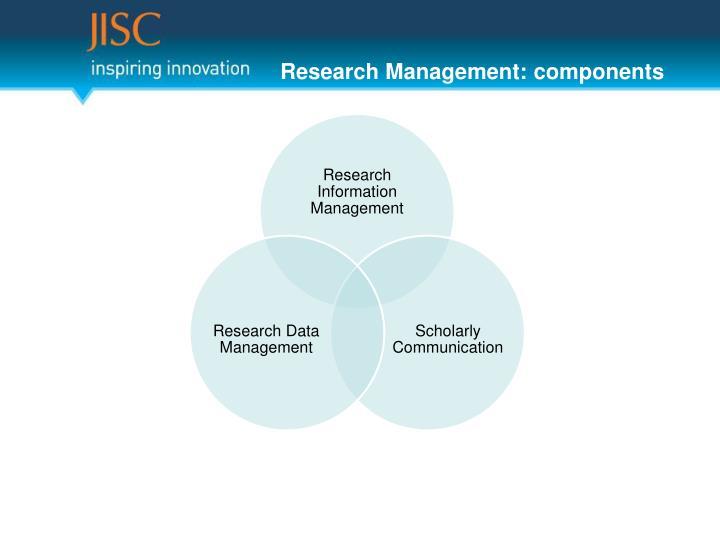 Research Management: components